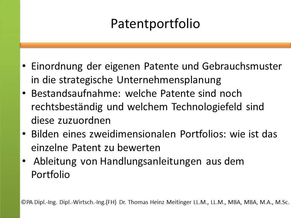 patentportfolio