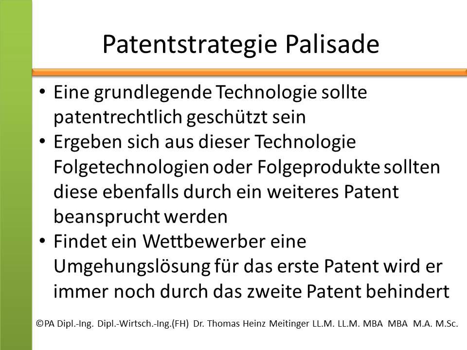 patentstrategie zaun
