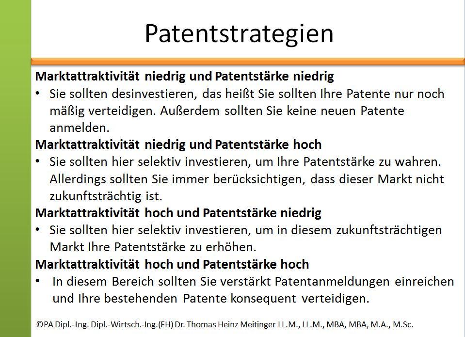 patentstrategien