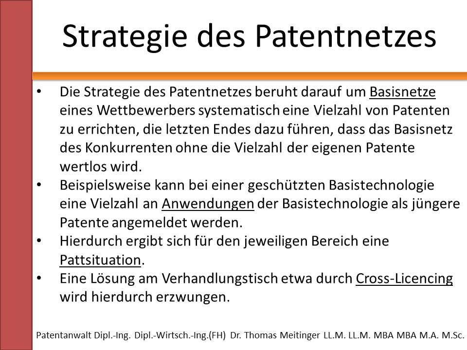 strategie des patentnetzes