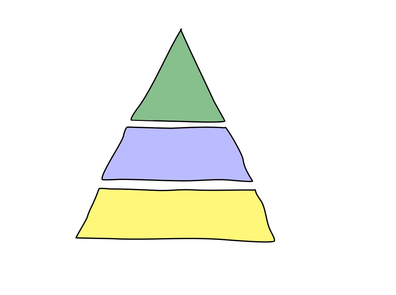 triangle-2108585_1280