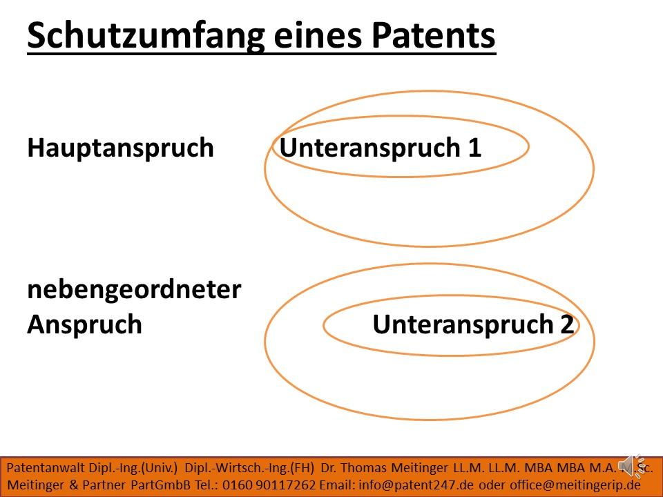 Schutzumfang eines Patents