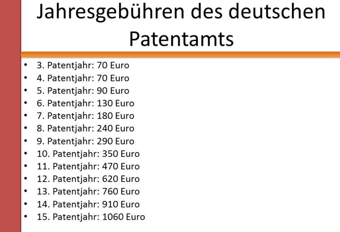 Die Kosten eines Patents