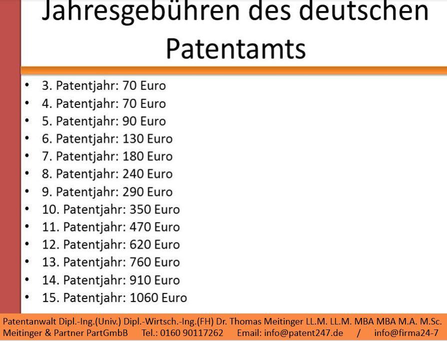 3_jahresgebühren des deutschen patentamts